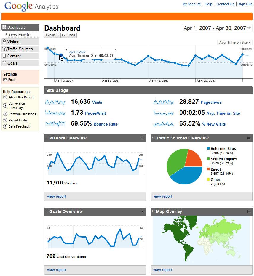 http://www.conversionrater.com/wp-content/uploads/2007/05/dashboard1.jpg